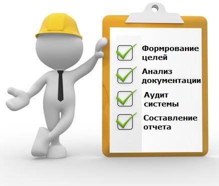 Аудит системы охраны труда